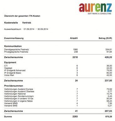 AlwinPro Kostenaufstellung ingesamt